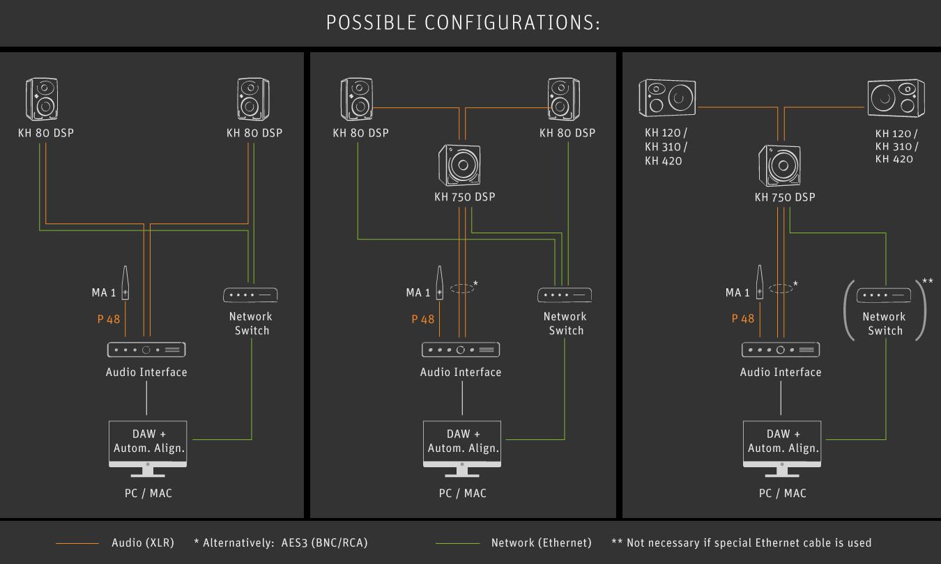 https://static-neumann.s3.amazonaws.com/img/3798/x2_desktop_Blockdiagramme_1-3_enger_farbiger_2020-10-12_W1350_EN.png